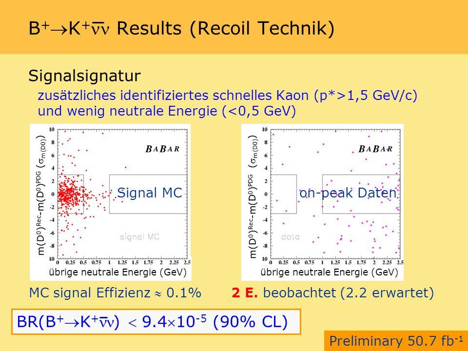 B +K + Results (Recoil Technik) Signalsignatur zusätzliches identifiziertes schnelles Kaon (p*>1,5 GeV/c) und wenig neutrale Energie (<0,5 GeV) 2 E.