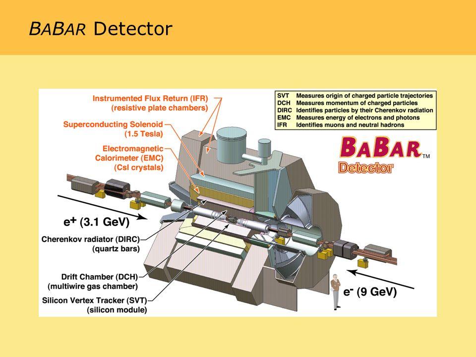B A B AR Detector