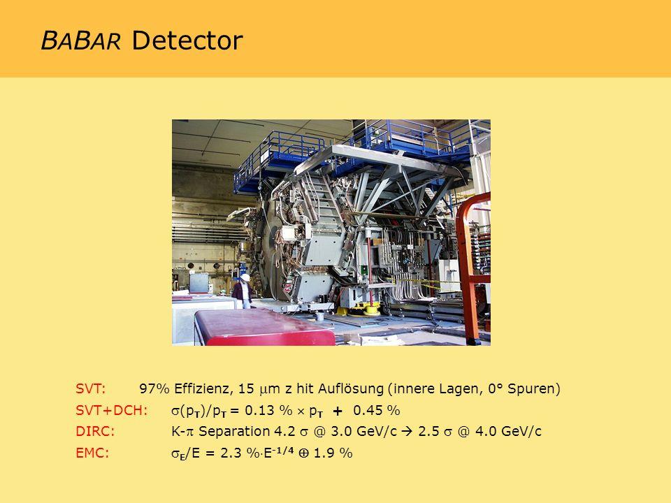 SVT:97% Effizienz, 15 m z hit Auflösung (innere Lagen, 0° Spuren) SVT+DCH: (p T )/p T = 0.13 % p T + 0.45 % DIRC:K- Separation 4.2 @ 3.0 GeV/c 2.5 @ 4.0 GeV/c EMC: E /E = 2.3 %E -1/4 1.9 %