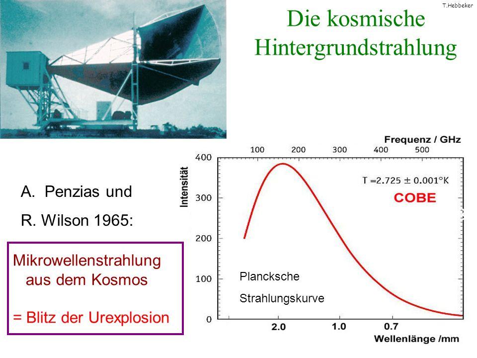 T.Hebbeker Die kosmische Hintergrundstrahlung COBE A.Penzias und R. Wilson 1965: Mikrowellenstrahlung aus dem Kosmos = Blitz der Urexplosion Plancksch