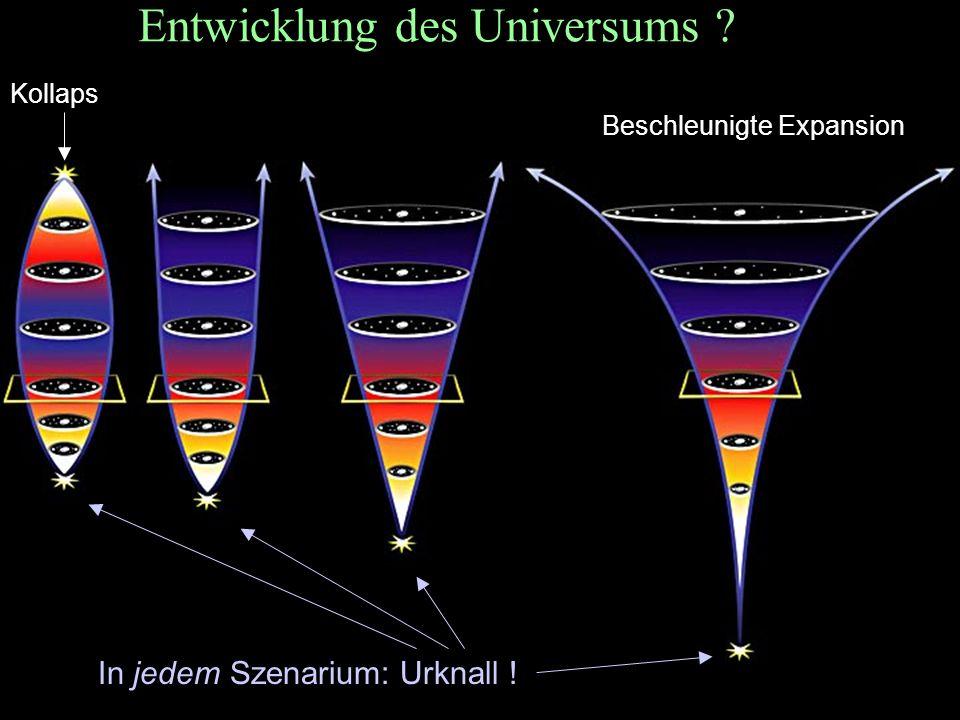 T.Hebbeker Entwicklung des Universums ? In jedem Szenarium: Urknall ! Beschleunigte Expansion Kollaps