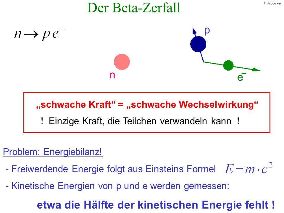 T.Hebbeker Der Beta-Zerfall schwache Kraft = schwache Wechselwirkung Problem: Energiebilanz! - Freiwerdende Energie folgt aus Einsteins Formel - Kinet