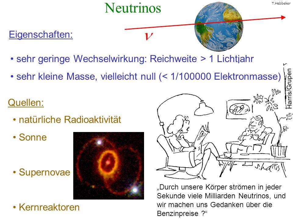 T.Hebbeker Neutrinos Eigenschaften: Quellen: natürliche Radioaktivität Sonne Supernovae Kernreaktoren Harris/Grupen sehr geringe Wechselwirkung: Reich