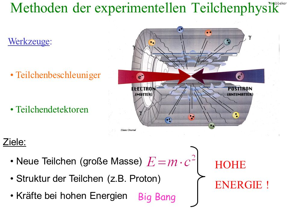T.Hebbeker Methoden der experimentellen Teilchenphysik HOHE ENERGIE ! Werkzeuge: Teilchenbeschleuniger Teilchendetektoren Neue Teilchen (große Masse)