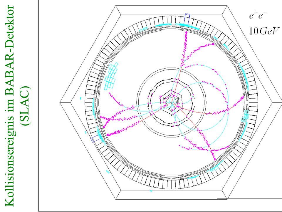 T.Hebbeker Kollisionsereignis im BABAR-Detektor (SLAC)