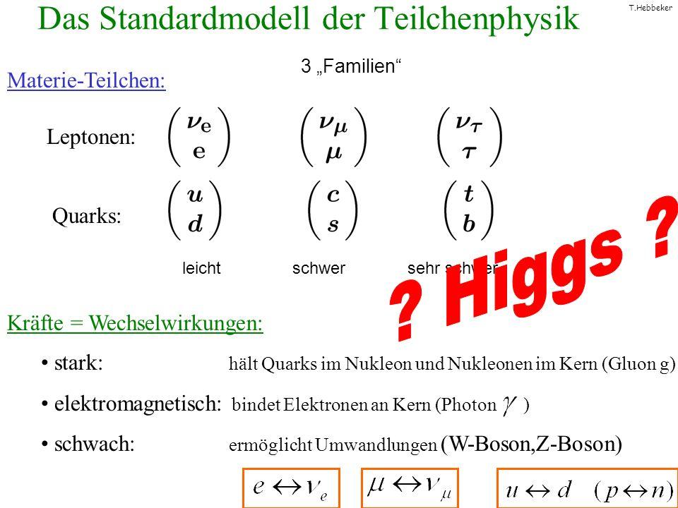 T.Hebbeker Das Standardmodell der Teilchenphysik Materie-Teilchen: Leptonen: Quarks: Kräfte = Wechselwirkungen: stark: hält Quarks im Nukleon und Nukl