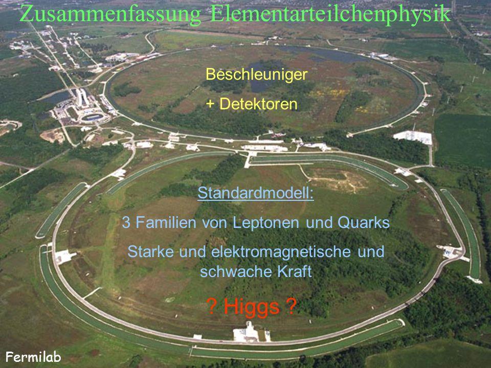 T.Hebbeker Zusammenfassung Elementarteilchenphysik Beschleuniger + Detektoren Fermilab Standardmodell: 3 Familien von Leptonen und Quarks Starke und e