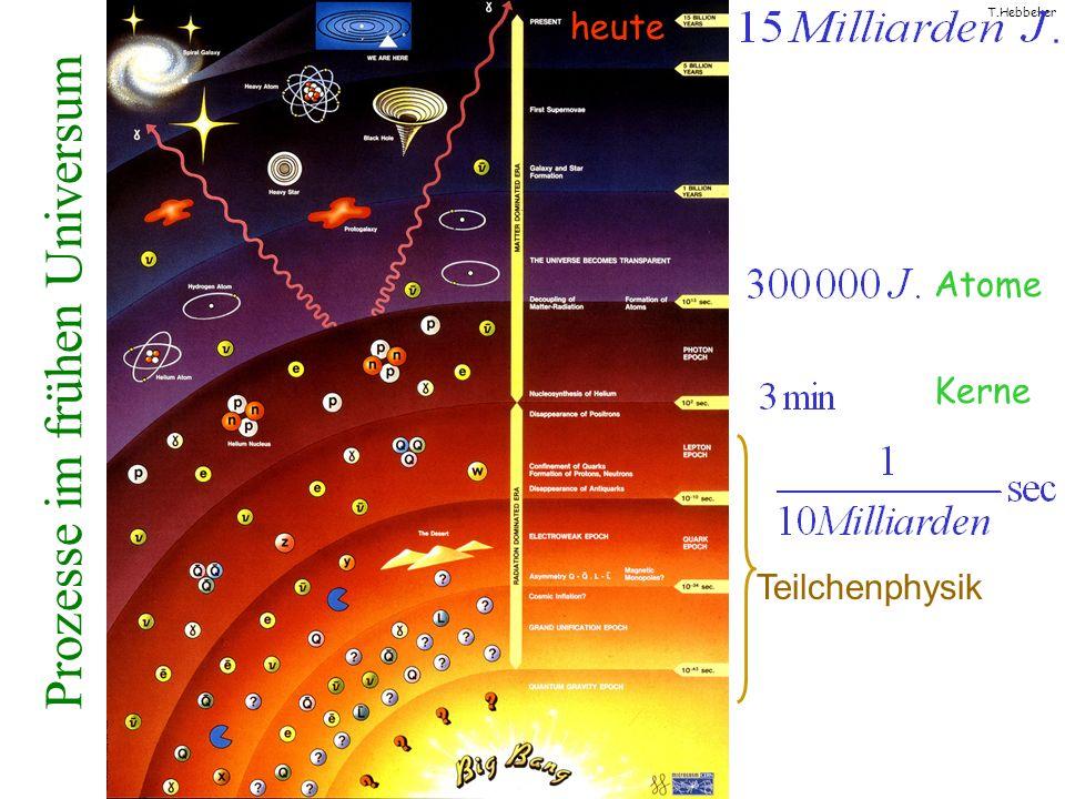 T.Hebbeker Prozesse im frühen Universum Kerne Atome heute Teilchenphysik
