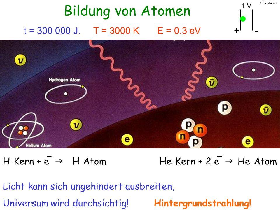 T.Hebbeker Bildung von Atomen Kerne t = 300 000 J. T = 3000 K E = 0.3 eV He-Kern + 2 e He-AtomH-Kern + e H-Atom Licht kann sich ungehindert ausbreiten