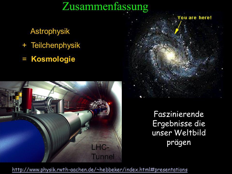 T.Hebbeker Zusammenfassung http://www.physik.rwth-aachen.de/~hebbeker/index.html#presentations Faszinierende Ergebnisse die unser Weltbild prägen LHC-