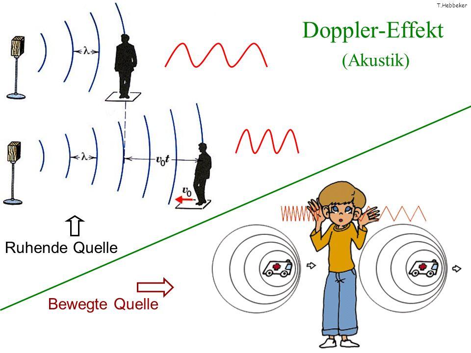 T.Hebbeker Doppler-Effekt (Akustik) Ruhende Quelle Bewegte Quelle