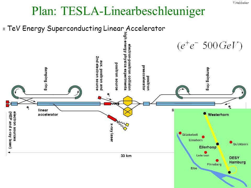 T.Hebbeker Plan: TESLA-Linearbeschleuniger = TeV Energy Superconducting Linear Accelerator