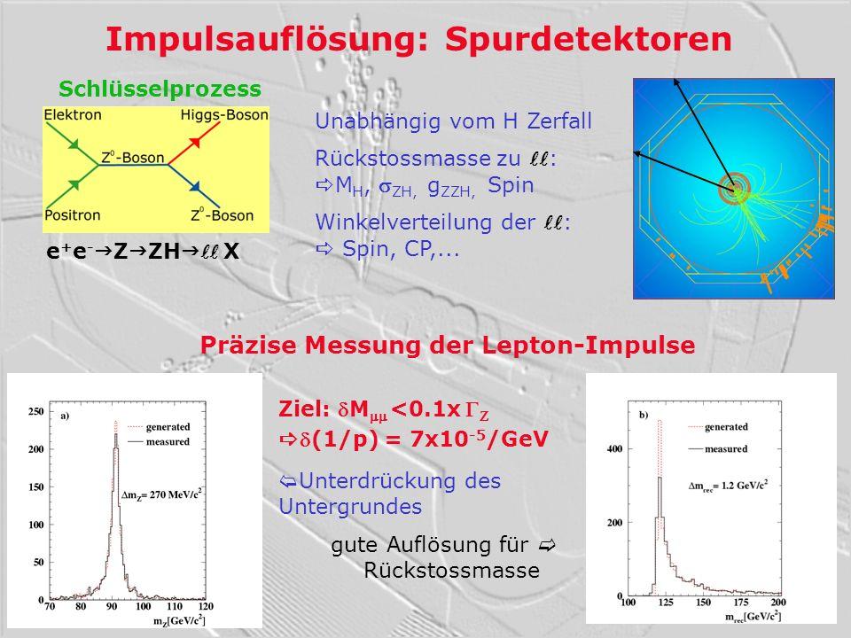 Impulsauflösung: Spurdetektoren Unabhängig vom H Zerfall Rückstossmasse zu : M H, ZH, g ZZH, Spin Winkelverteilung der : Spin, CP,... Ziel: M <0.1x(1/