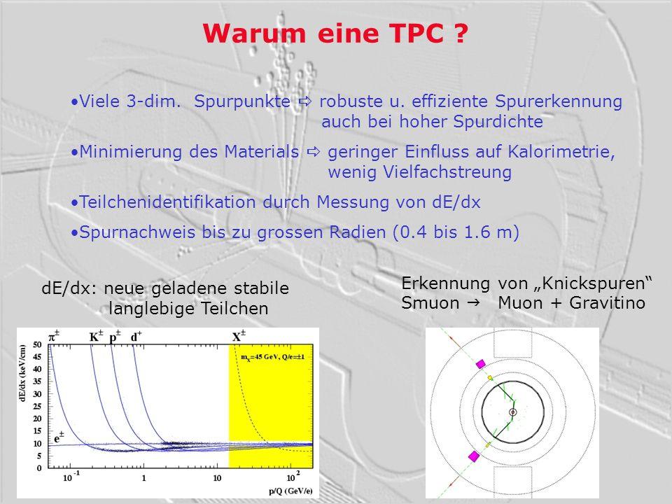 Warum eine TPC ? Viele 3-dim. Spurpunkte robuste u. effiziente Spurerkennung auch bei hoher Spurdichte Minimierung des Materials geringer Einfluss auf