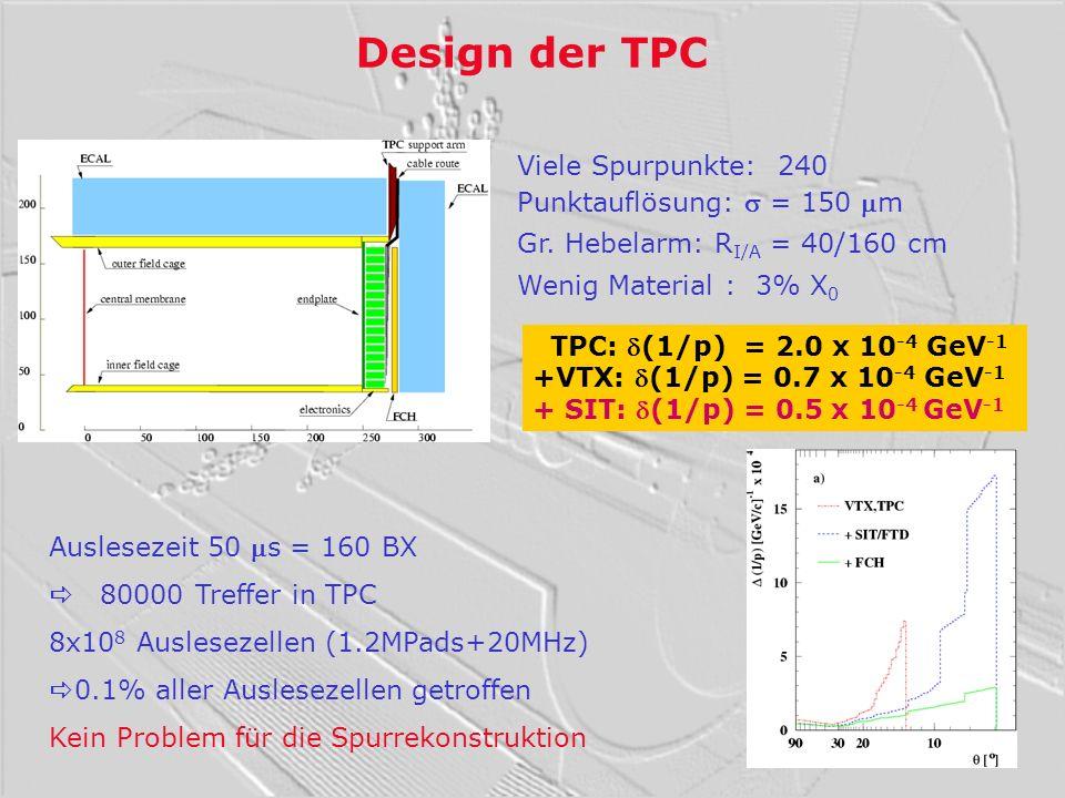 Design der TPC Viele Spurpunkte: 240 Punktauflösung: = 150 m Gr. Hebelarm: R I/A = 40/160 cm Wenig Material : 3% X 0 TPC: (1/p) = 2.0 x 10 -4 GeV -1 +