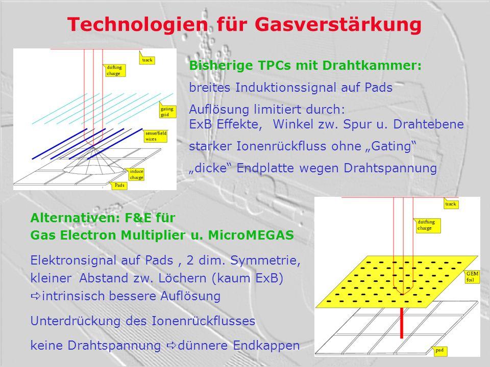 Technologien für Gasverstärkung Alternativen: F&E für Gas Electron Multiplier u. MicroMEGAS Elektronsignal auf Pads, 2 dim. Symmetrie, kleiner Abstand