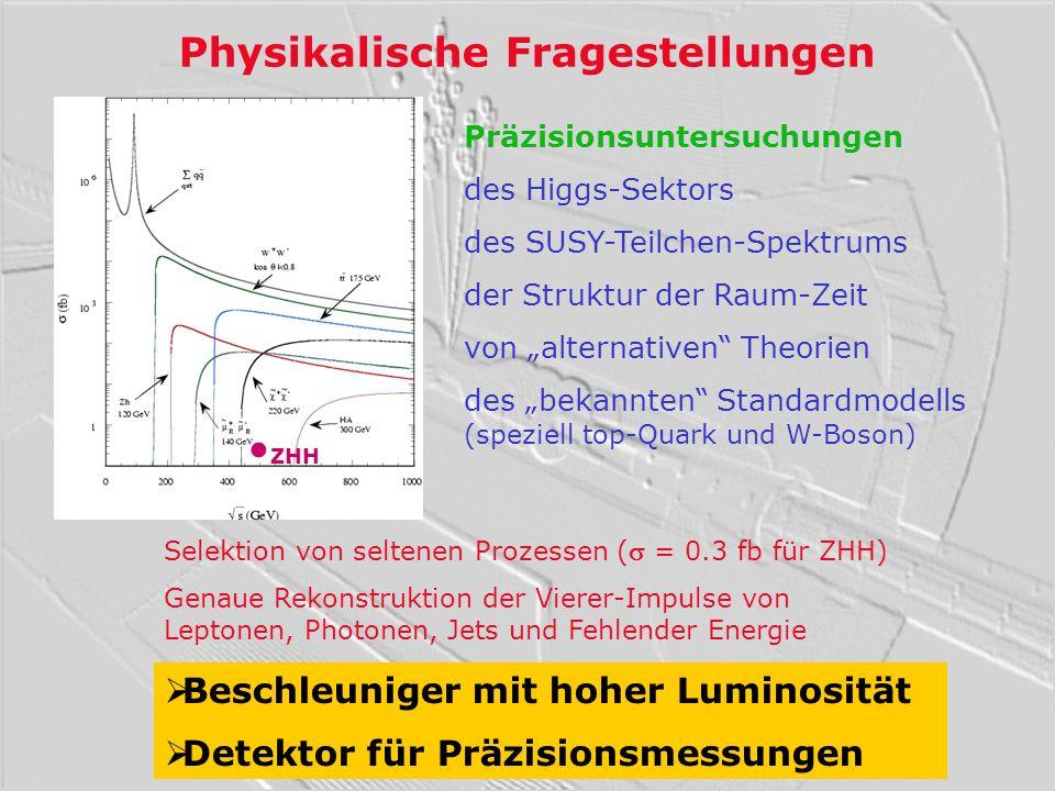 Physikalische Fragestellungen Beschleuniger mit hoher Luminosität Detektor für Präzisionsmessungen Präzisionsuntersuchungen des Higgs-Sektors des SUSY