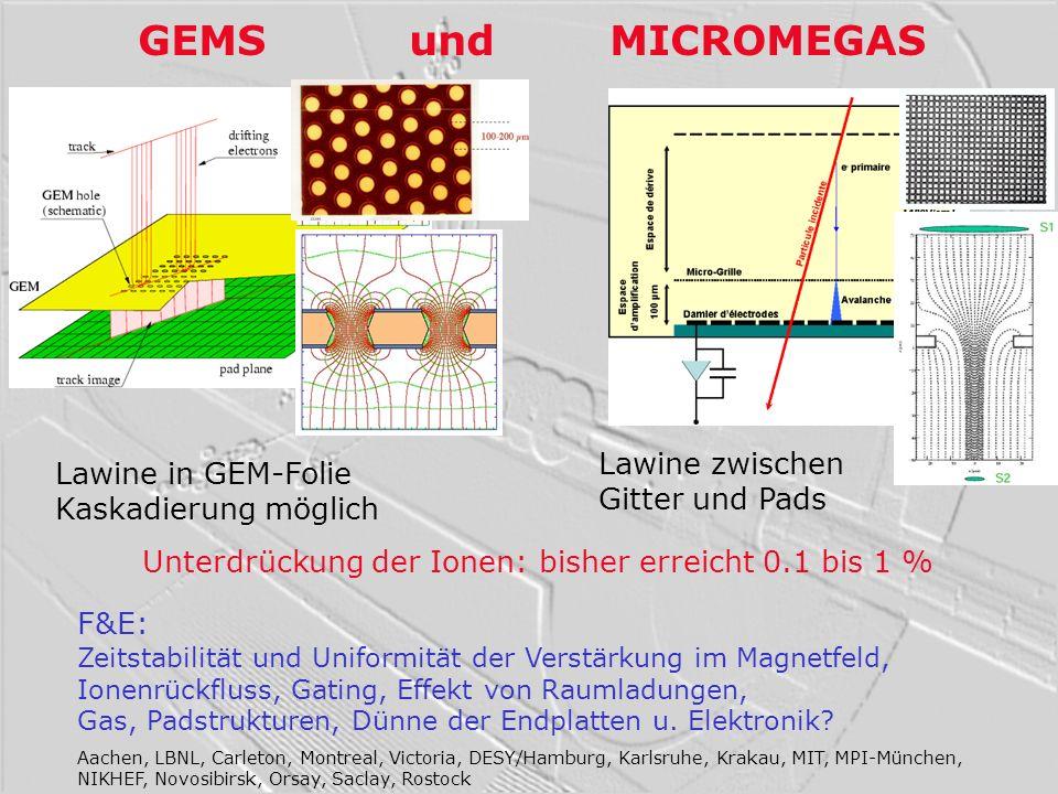GEMS und MICROMEGAS F&E: Zeitstabilität und Uniformität der Verstärkung im Magnetfeld, Ionenrückfluss, Gating, Effekt von Raumladungen, Gas, Padstrukt