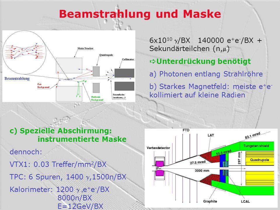 Beamstrahlung und Maske 6x10 10/BX 140000 e + e - /BX + Sekundärteilchen (n,) Unterdrückung benötigt a) Photonen entlang Strahlröhre b) Starkes Magnet