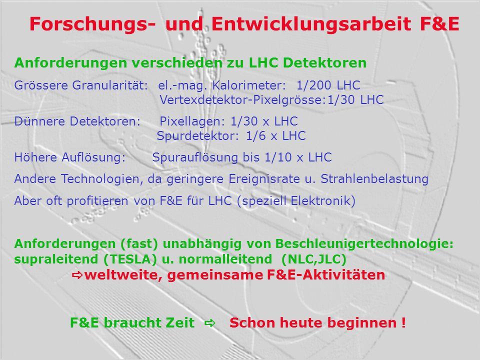 Forschungs- und Entwicklungsarbeit F&E Anforderungen verschieden zu LHC Detektoren Grössere Granularität: el.-mag. Kalorimeter: 1/200 LHC Vertexdetekt