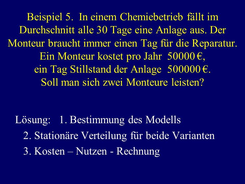 Beispiel 5. In einem Chemiebetrieb fällt im Durchschnitt alle 30 Tage eine Anlage aus. Der Monteur braucht immer einen Tag für die Reparatur. Ein Mont