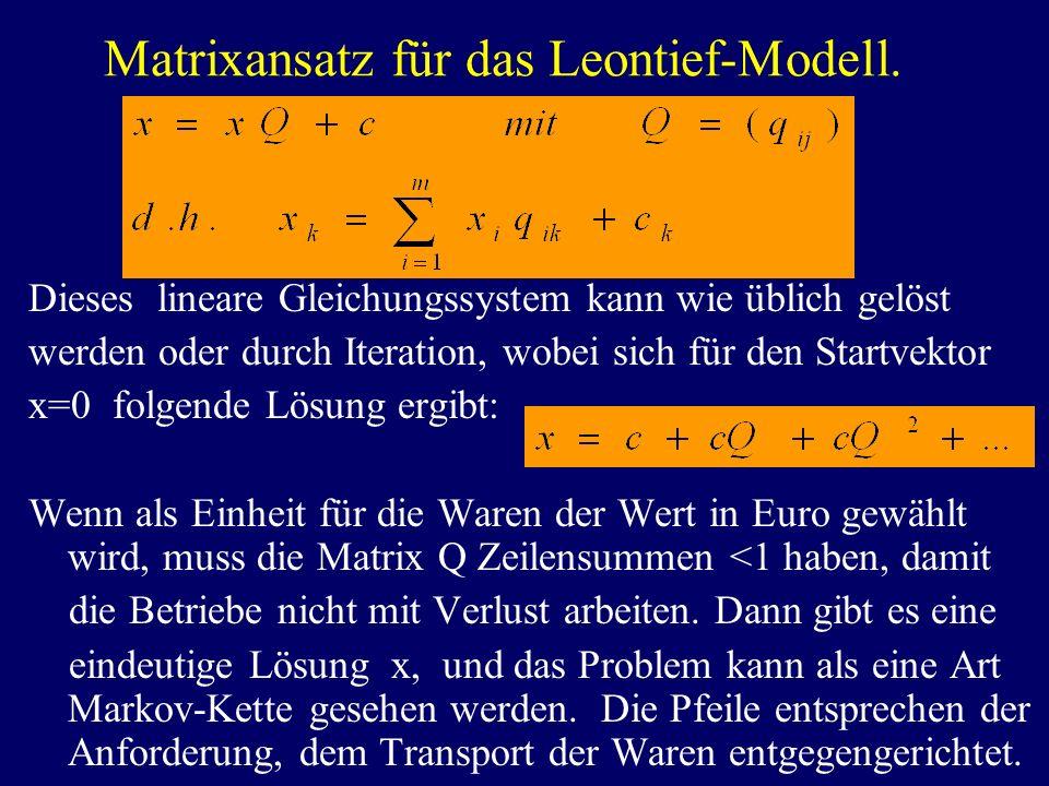 Matrixansatz für das Leontief-Modell. Dieses lineare Gleichungssystem kann wie üblich gelöst werden oder durch Iteration, wobei sich für den Startvekt