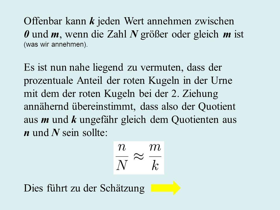 Offenbar kann k jeden Wert annehmen zwischen 0 und m, wenn die Zahl N größer oder gleich m ist (was wir annehmen). Es ist nun nahe liegend zu vermuten