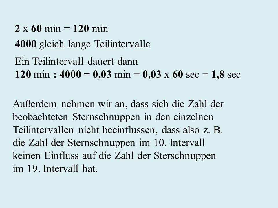 2 x 60 min = 120 min 4000 gleich lange Teilintervalle Ein Teilintervall dauert dann 120 min : 4000 = 0,03 min = 0,03 x 60 sec = 1,8 sec Außerdem nehme