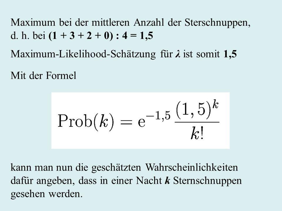 Maximum bei der mittleren Anzahl der Sterschnuppen, d. h. bei (1 + 3 + 2 + 0) : 4 = 1,5 Maximum-Likelihood-Schätzung für λ ist somit 1,5 Mit der Forme