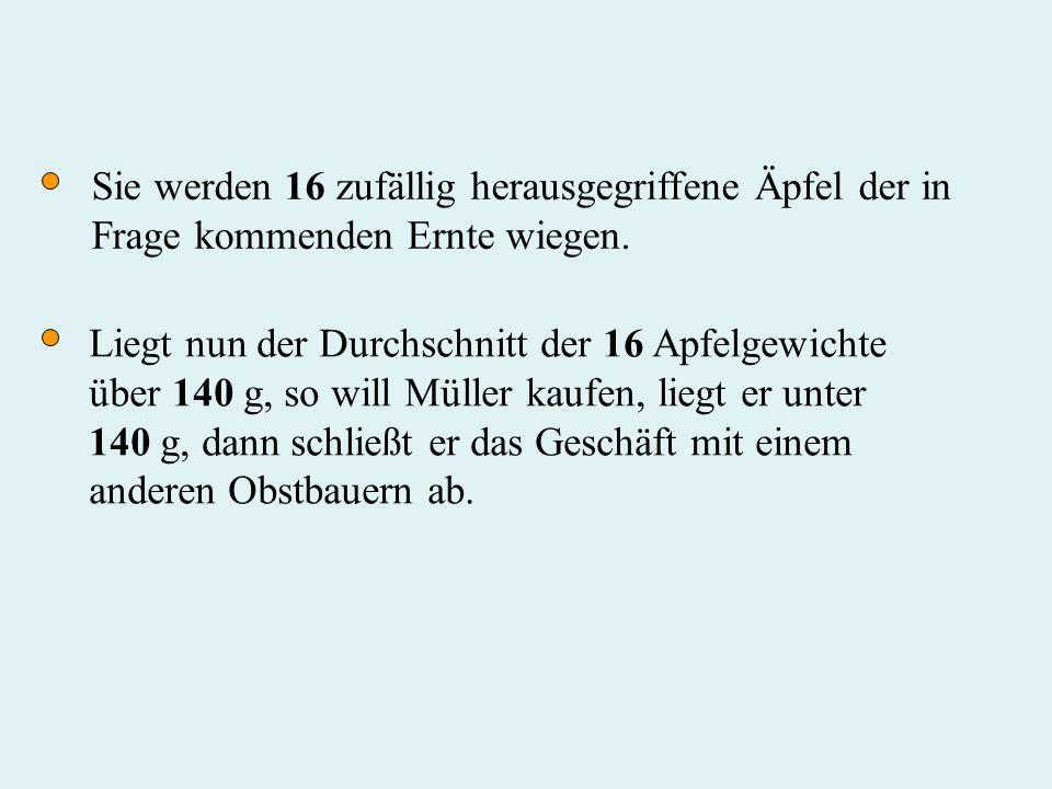 Sie werden 16 zufällig herausgegriffene Äpfel der in Frage kommenden Ernte wiegen. Liegt nun der Durchschnitt der 16 Apfelgewichte über 140 g, so will