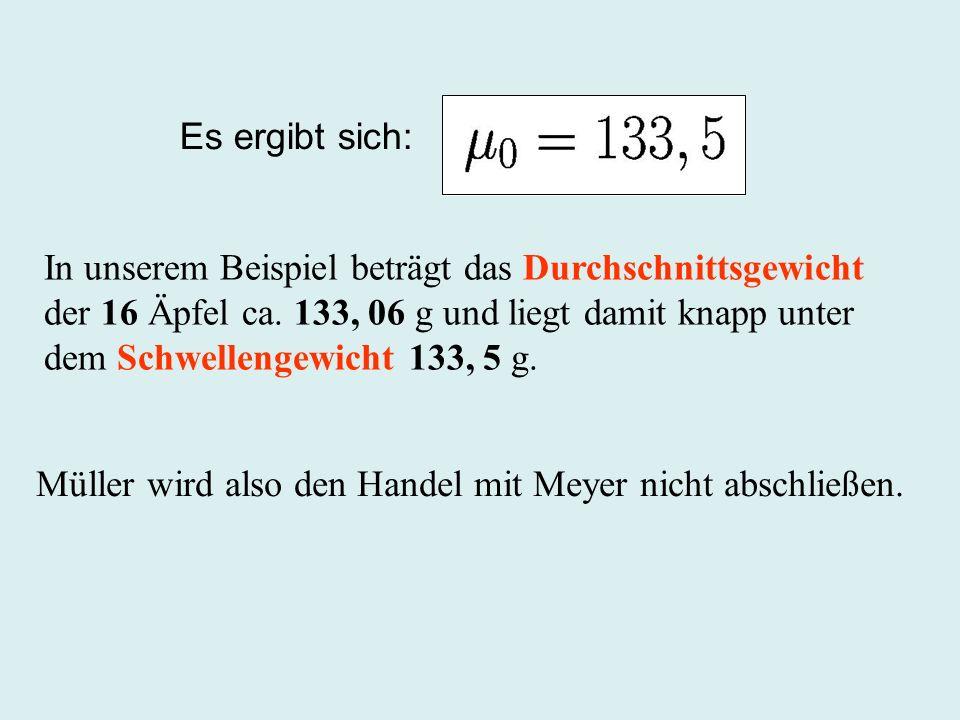 Es ergibt sich: In unserem Beispiel beträgt das Durchschnittsgewicht der 16 Äpfel ca. 133, 06 g und liegt damit knapp unter dem Schwellengewicht 133,