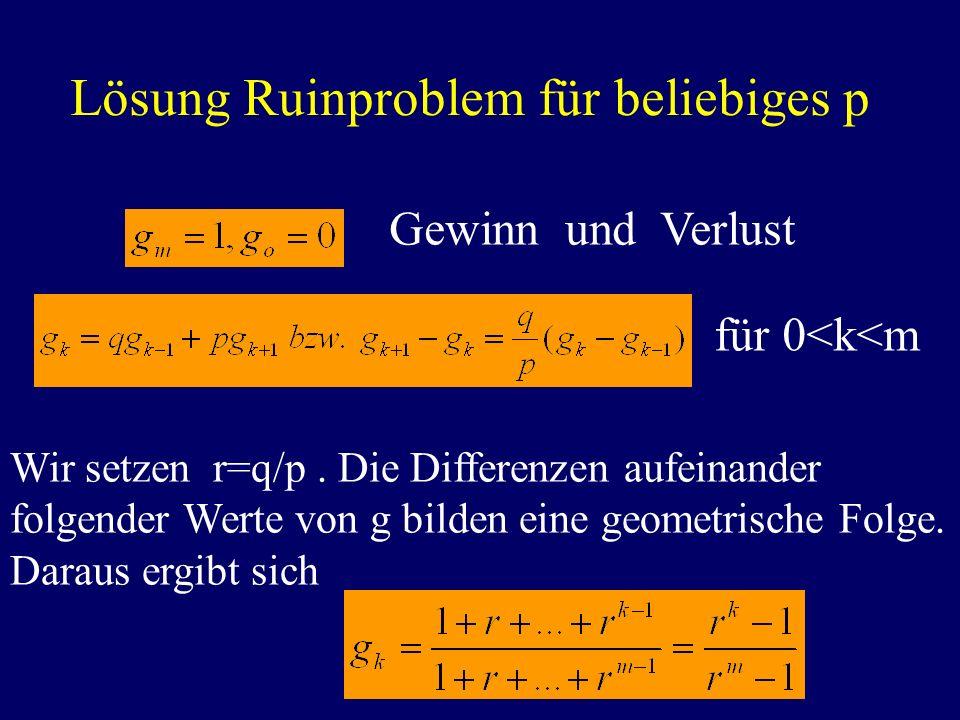 Lösung Ruinproblem für beliebiges p Gewinn und Verlust für 0<k<m Wir setzen r=q/p. Die Differenzen aufeinander folgender Werte von g bilden eine geome