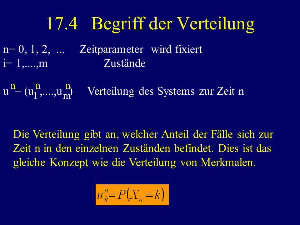17.4 Begriff der Verteilung n= 0, 1, 2,... Zeitparameter wird fixiert i= 1,....,m Zustände u = (u,....,u ) Verteilung des Systems zur Zeit n Die Verte