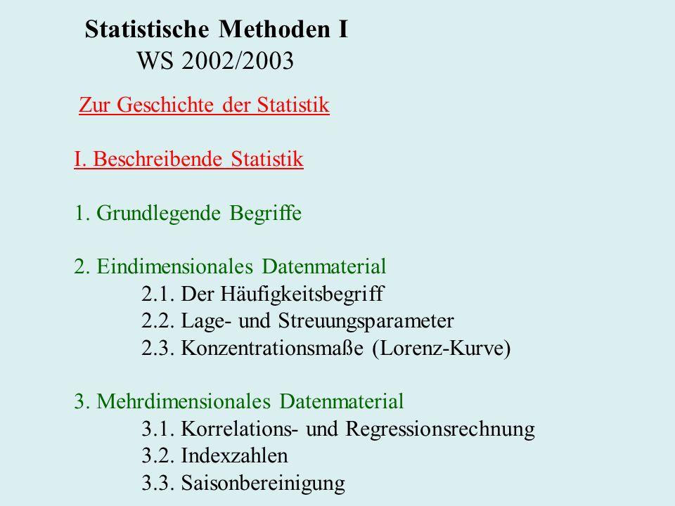 Statistische Methoden I WS 2002/2003 Zur Geschichte der Statistik I. Beschreibende Statistik 1. Grundlegende Begriffe 2. Eindimensionales Datenmateria