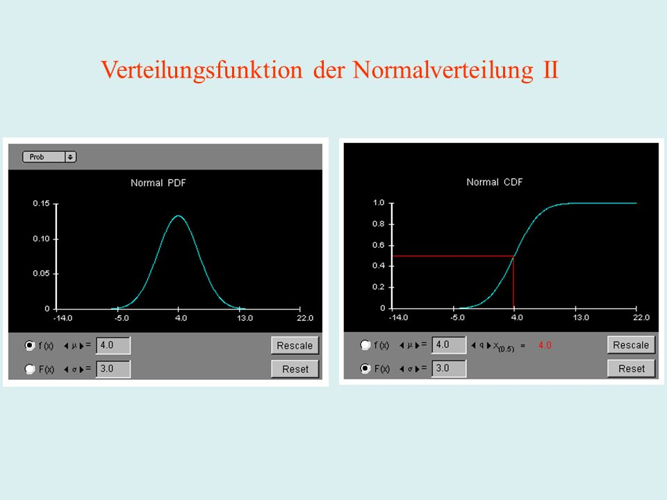 Verteilungsfunktion der Normalverteilung II
