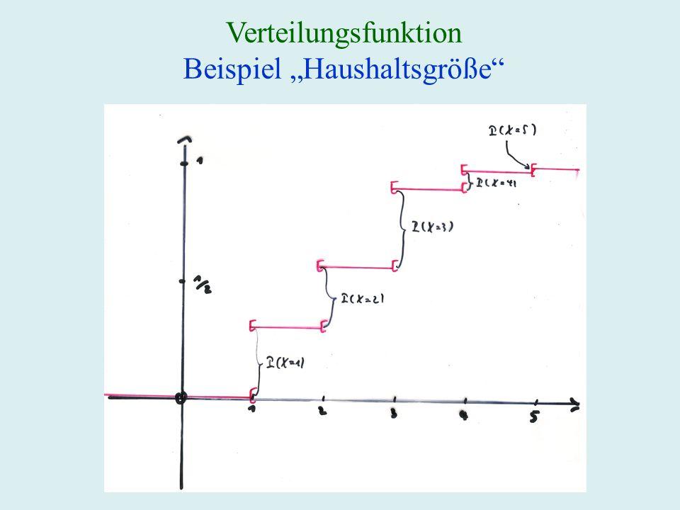 Verteilungsfunktion Beispiel Haushaltsgröße