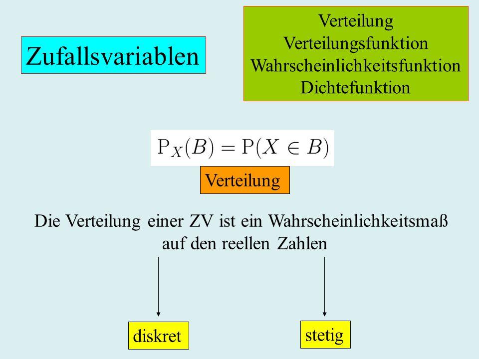 Zufallsvariablen Verteilung Verteilungsfunktion Wahrscheinlichkeitsfunktion Dichtefunktion Verteilung Die Verteilung einer ZV ist ein Wahrscheinlichke