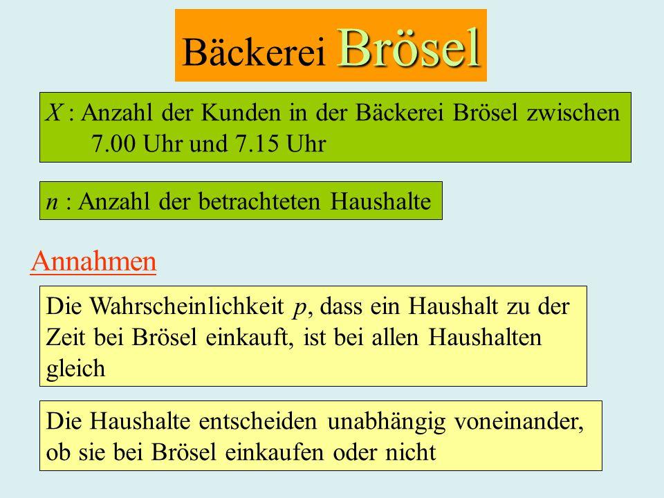 Brösel Bäckerei Brösel X : Anzahl der Kunden in der Bäckerei Brösel zwischen 7.00 Uhr und 7.15 Uhr n : Anzahl der betrachteten Haushalte Annahmen Die