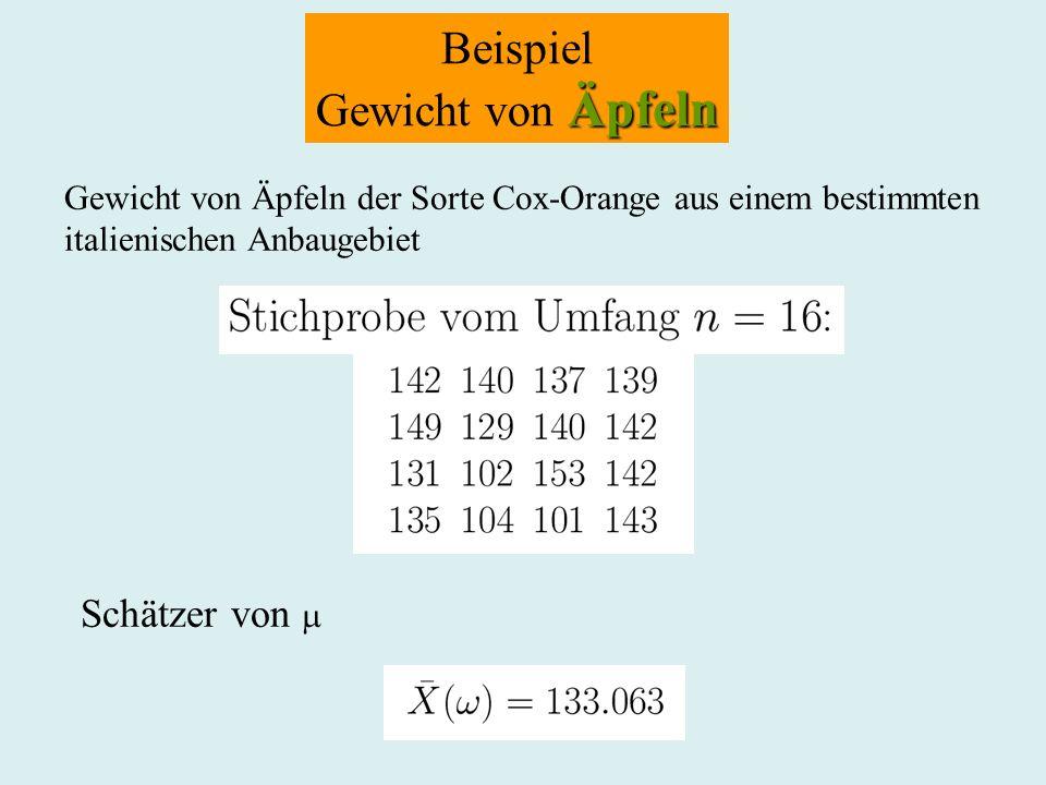 Beispiel Äpfeln Gewicht von Äpfeln Gewicht von Äpfeln der Sorte Cox-Orange aus einem bestimmten italienischen Anbaugebiet Schätzer von