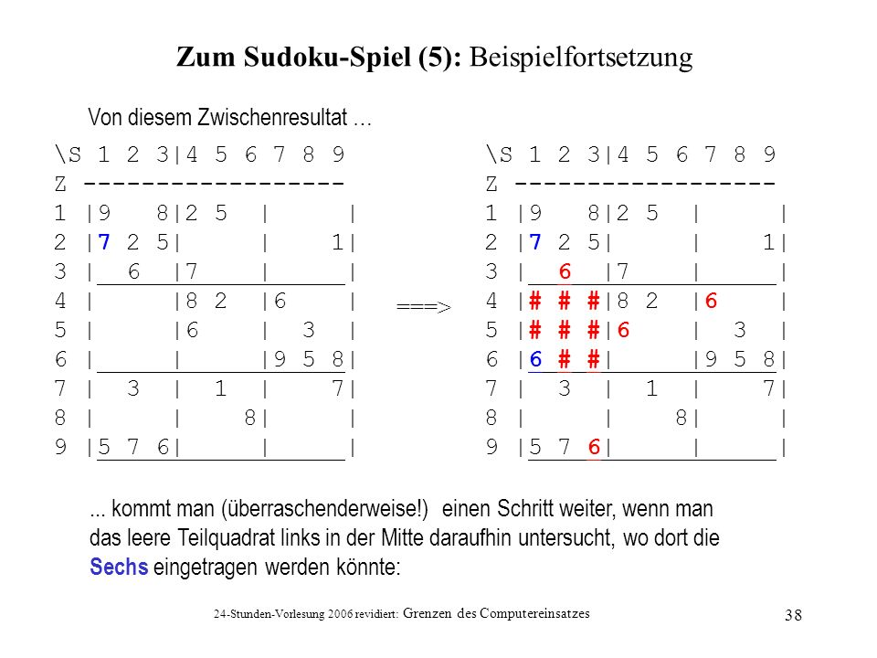 24-Stunden-Vorlesung 2006 revidiert: Grenzen des Computereinsatzes 38 Zum Sudoku-Spiel (5): Beispielfortsetzung Von diesem Zwischenresultat … \S 1 2 3