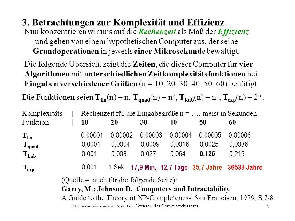 24-Stunden-Vorlesung 2006 revidiert: Grenzen des Computereinsatzes 28 Seit gut 30 Jahren sind zahlreiche (über 1000) Probleme bekannt, die aus verschiedenen Anwendungsgebieten stammen und alle mit dem Affenpuzzle folgendes gemeinsam haben.