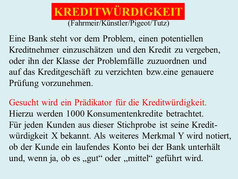 Kreditwürdigkeit Merkmal X: Kreditwürdigkeit Konto Merkmal Y: Konto Wertungen kein Konto gut geführt mittel gut geführt