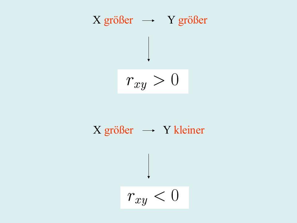 X größerY größer X größerY kleiner