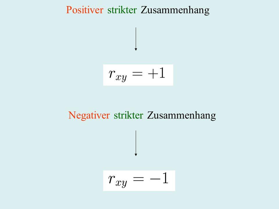 Positiver strikter Zusammenhang Negativer strikter Zusammenhang