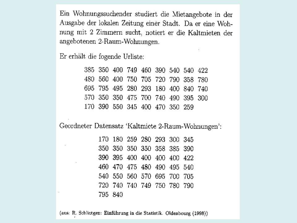 Korrelationskoeffizient: -1.00 Korrelationskoeffizient: -0.62