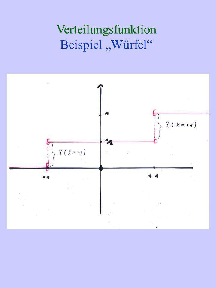 Verteilungsfunktion Beispiel Würfel