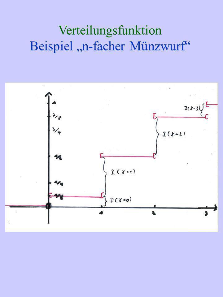 Verteilungsfunktion Beispiel n-facher Münzwurf