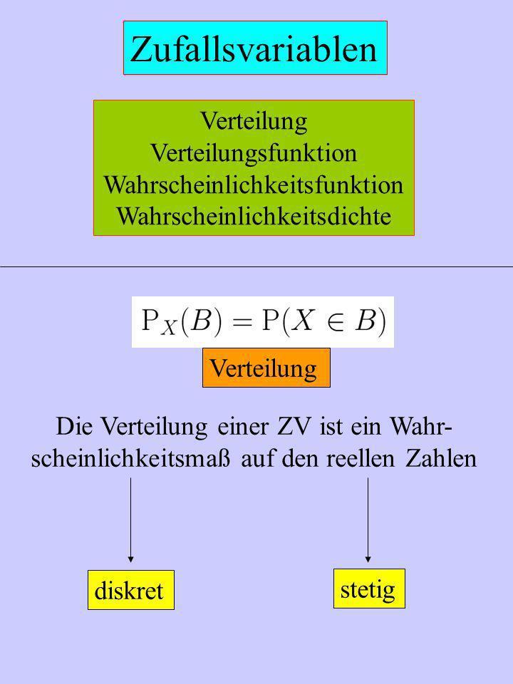 Zufallsvariablen Verteilung Verteilungsfunktion Wahrscheinlichkeitsfunktion Wahrscheinlichkeitsdichte Verteilung Die Verteilung einer ZV ist ein Wahr-