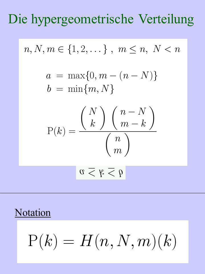 Die hypergeometrische Verteilung Notation