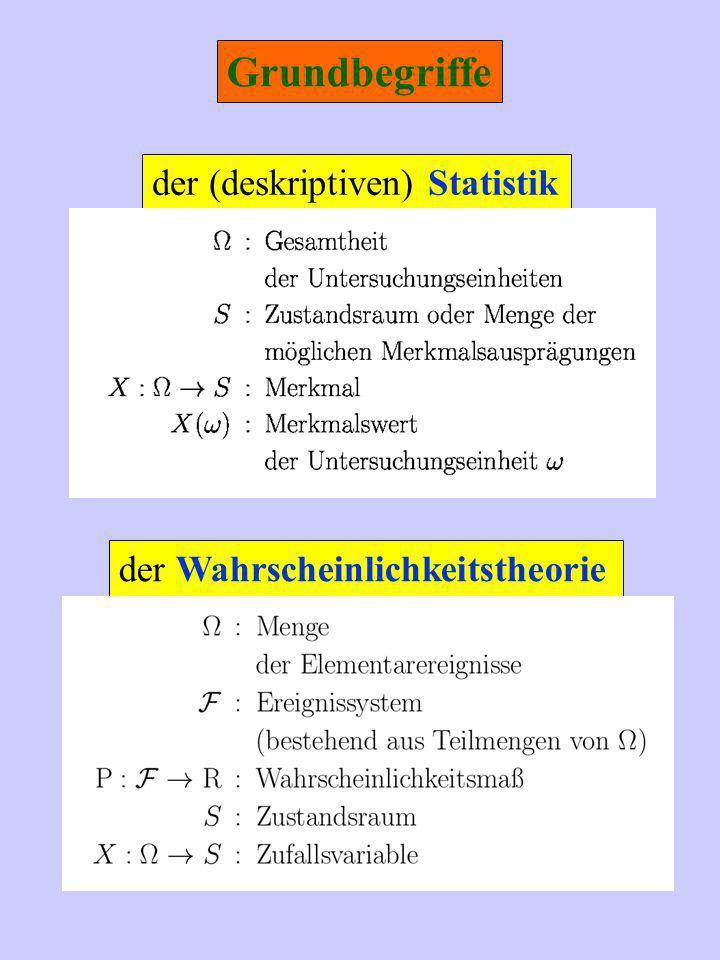 Grundbegriffe der (deskriptiven) Statistik der Wahrscheinlichkeitstheorie